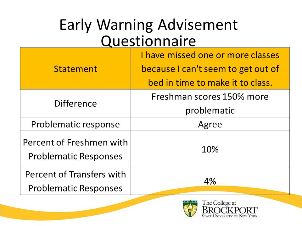 Early Warning Advisement Questionnaire Statement I have missed one or more classes because I can t seem to get out of bed in time to make it to class.