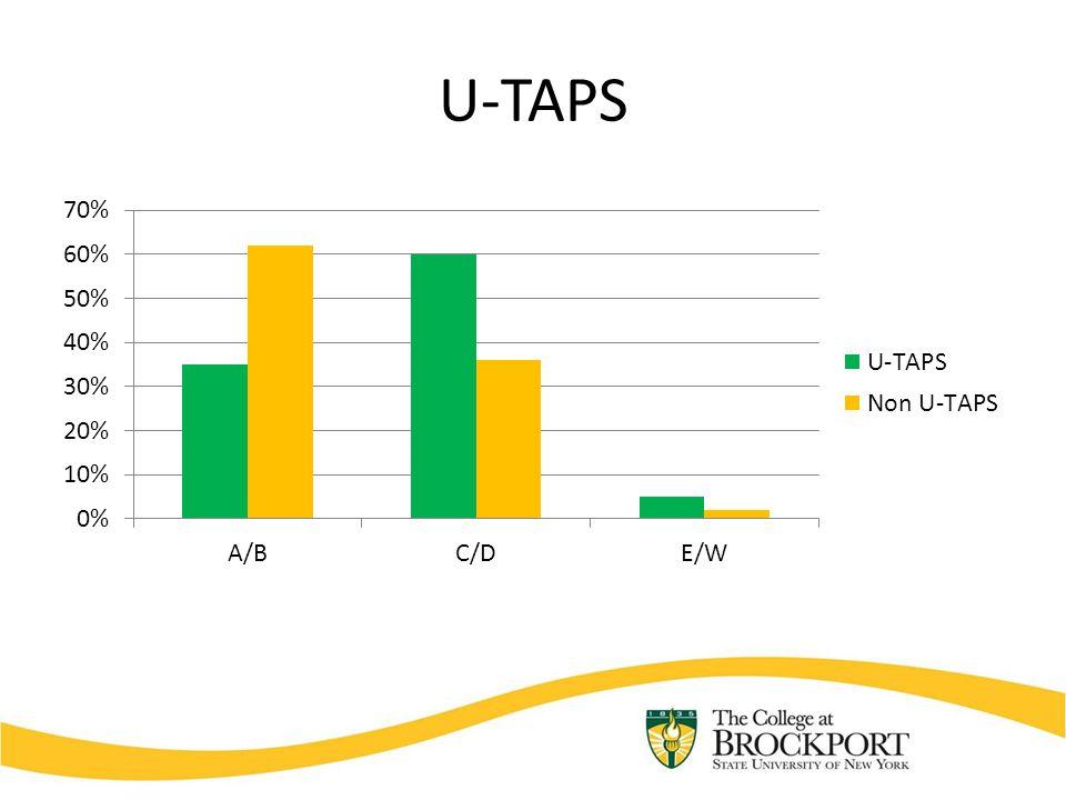 U-TAPS