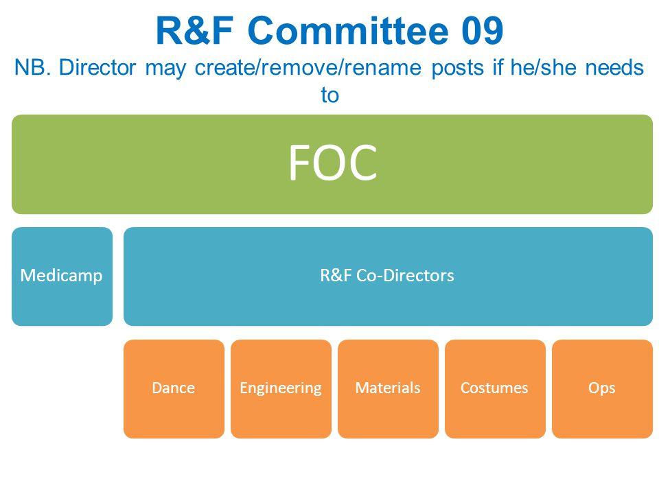 R&F Committee 09 NB.