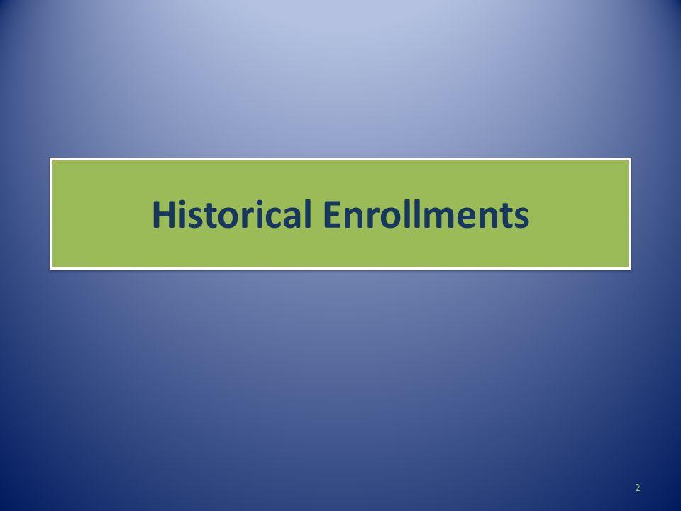 Historical Enrollments 2