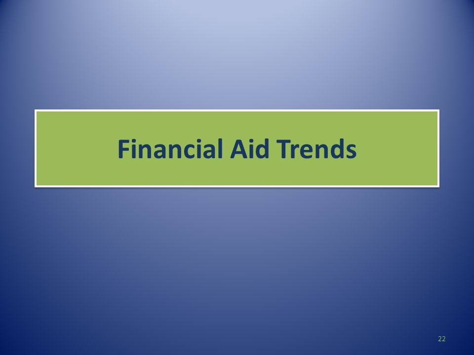 Financial Aid Trends 22