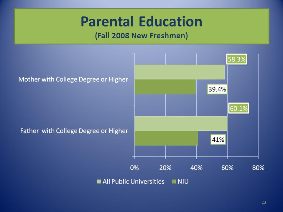 Parental Education (Fall 2008 New Freshmen) 23