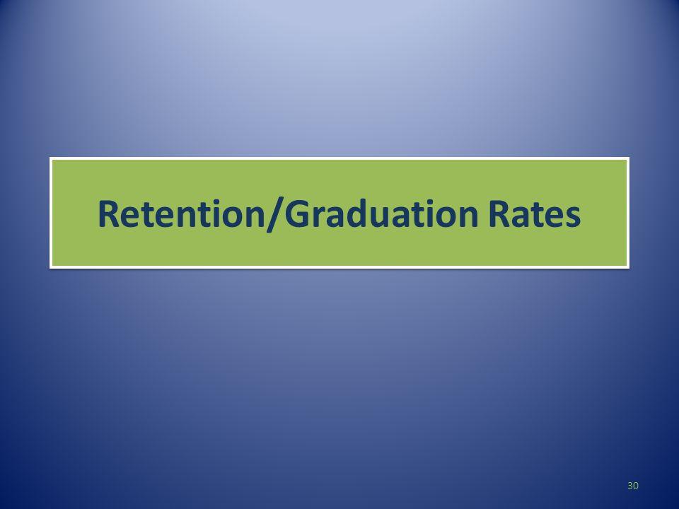 Retention/Graduation Rates 30