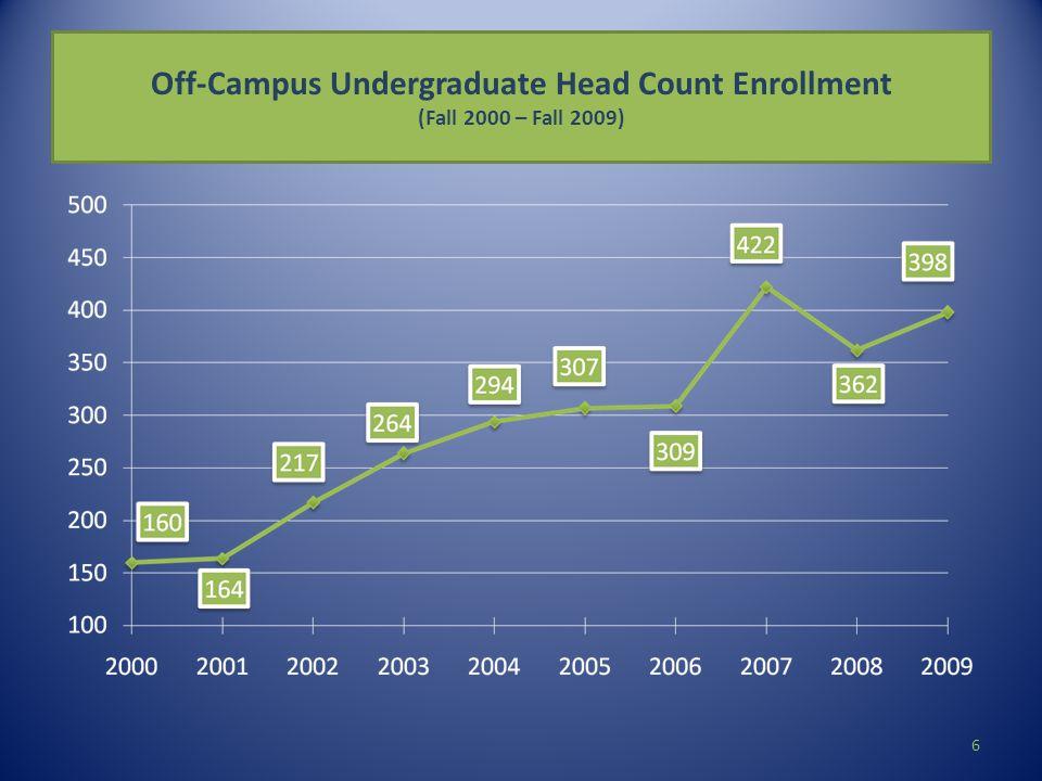 Off-Campus Undergraduate Head Count Enrollment (Fall 2000 – Fall 2009) 6