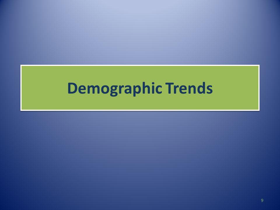 Demographic Trends 9