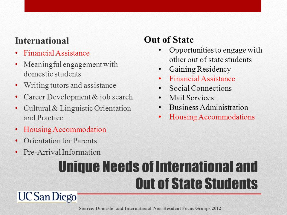 Unique Needs of International and Out of State Students International Financial Assistance Meaningful engagement with domestic students Writing tutors
