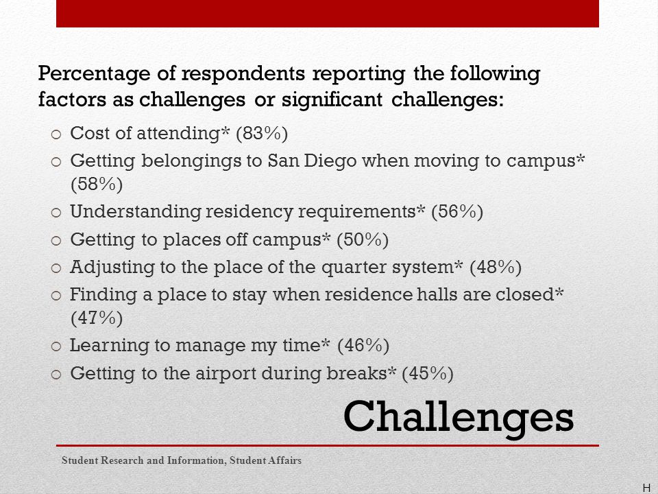 Challenges Percentage of respondents reporting the following factors as challenges or significant challenges:  Cost of attending* (83%)  Getting belongings to San Diego when moving to campus* (58%)  Understanding residency requirements* (56%)  Getting to places off campus* (50%)  Adjusting to the place of the quarter system* (48%)  Finding a place to stay when residence halls are closed* (47%)  Learning to manage my time* (46%)  Getting to the airport during breaks* (45% ) H Student Research and Information, Student Affairs
