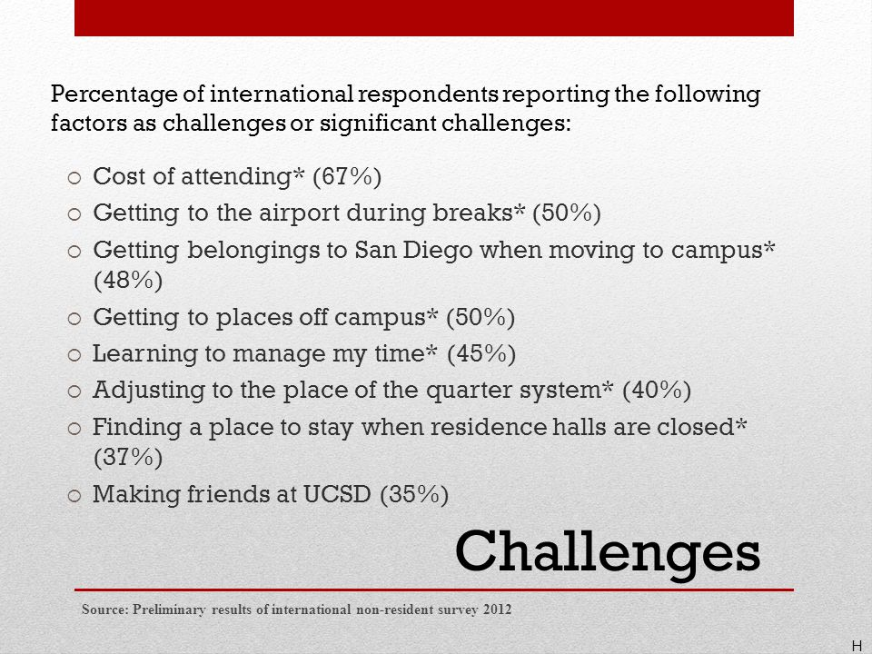 Challenges Percentage of international respondents reporting the following factors as challenges or significant challenges:  Cost of attending* (67%)  Getting to the airport during breaks* (50% )  Getting belongings to San Diego when moving to campus* (48%)  Getting to places off campus* (50%)  Learning to manage my time* (45%)  Adjusting to the place of the quarter system* (40%)  Finding a place to stay when residence halls are closed* (37%)  Making friends at UCSD (35%) H Source: Preliminary results of international non-resident survey 2012