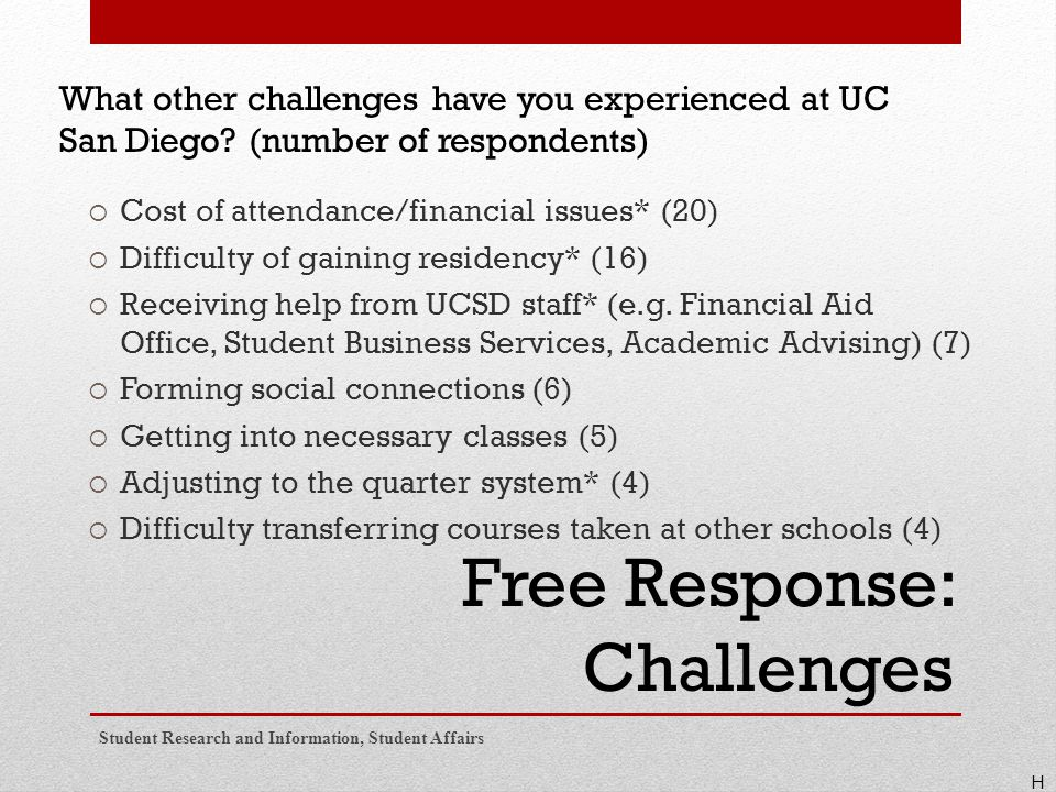 Free Response: Challenges What other challenges have you experienced at UC San Diego.