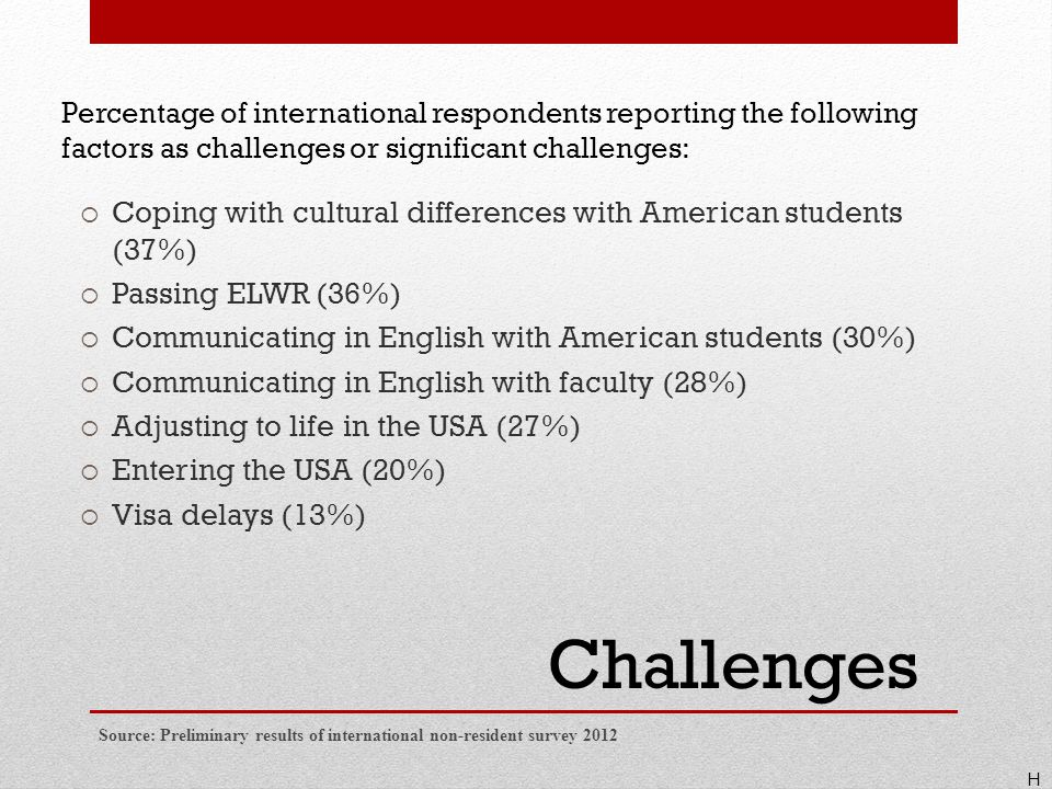 Challenges Percentage of international respondents reporting the following factors as challenges or significant challenges:  Coping with cultural differences with American students (37%)  Passing ELWR (36%)  Communicating in English with American students (30%)  Communicating in English with faculty (28%)  Adjusting to life in the USA (27%)  Entering the USA (20%)  Visa delays (13%) H Source: Preliminary results of international non-resident survey 2012