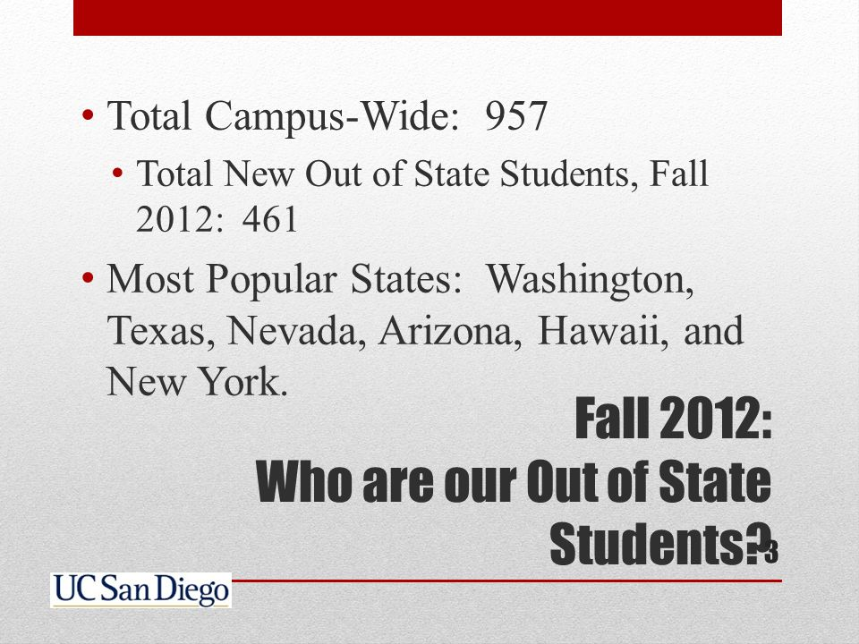 Fall 2012: Who are our Out of State Students? Total Campus-Wide: 957 Total New Out of State Students, Fall 2012: 461 Most Popular States: Washington,