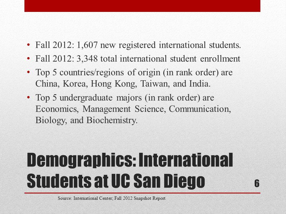Demographics: International Students at UC San Diego Fall 2012: 1,607 new registered international students.