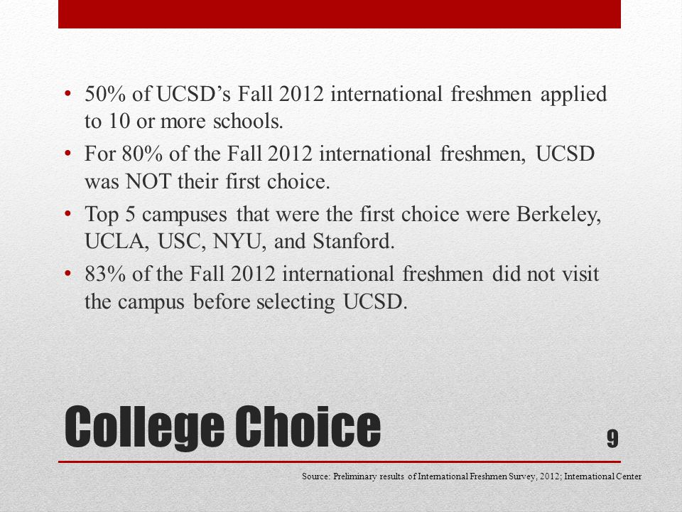 College Choice 50% of UCSD's Fall 2012 international freshmen applied to 10 or more schools. For 80% of the Fall 2012 international freshmen, UCSD was