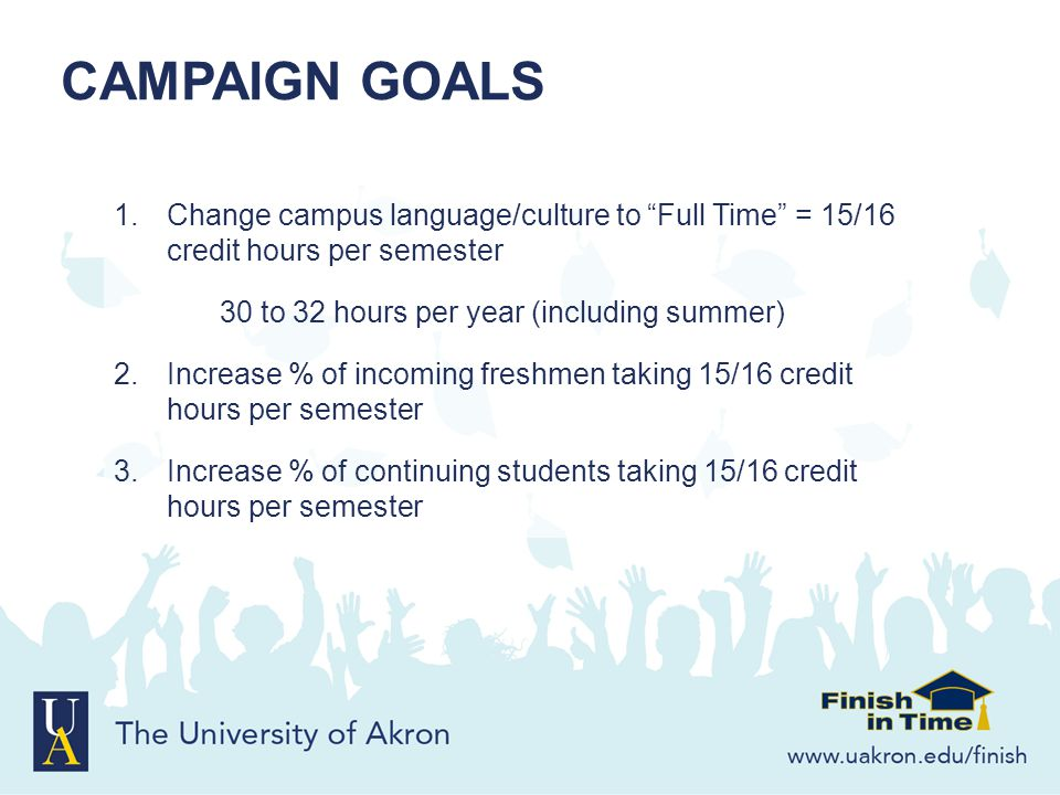 "CAMPAIGN GOALS 1.Change campus language/culture to ""Full Time"" = 15/16 credit hours per semester 30 to 32 hours per year (including summer) 2.Increase"