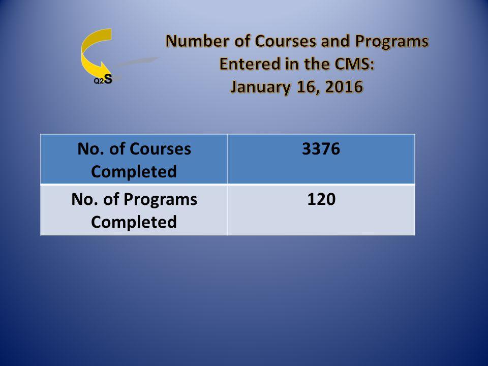 2015 March 1 Articulation course lists finalized.Simple conversion courses list.