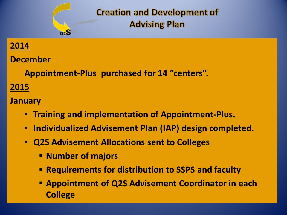 "2014 December Appointment-Plus purchased for 14 ""centers"". 2015 January Training and implementation of Appointment-Plus. Individualized Advisement Pla"