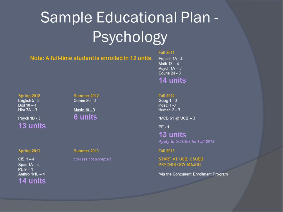 Sample Educational Plan - Psychology Fall 2011 Note: A full-time student is enrolled in 12 units.