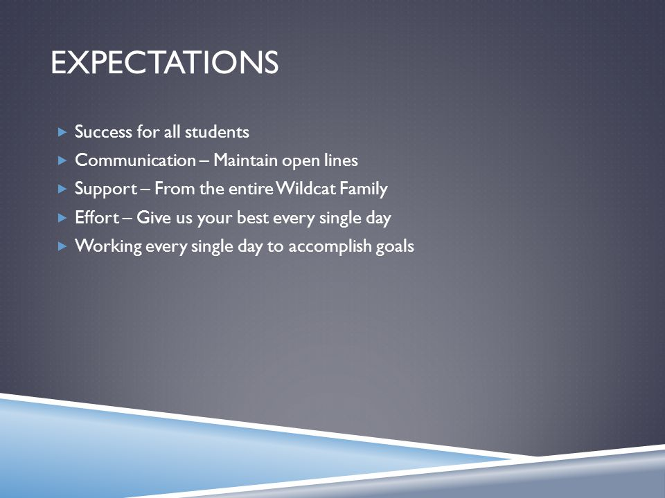 EXPECTATIONS  Success for all students  Communication – Maintain open lines  Support – From the entire Wildcat Family  Effort – Give us your best
