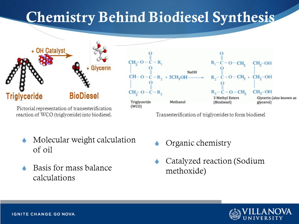 Chemistry Behind Biodiesel Synthesis  Organic chemistry  Catalyzed reaction (Sodium methoxide)  Molecular weight calculation of oil  Basis for mas