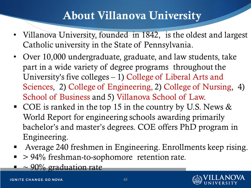 Villanova University, founded in 1842, is the oldest and largest Catholic university in the State of Pennsylvania. Over 10,000 undergraduate, graduate