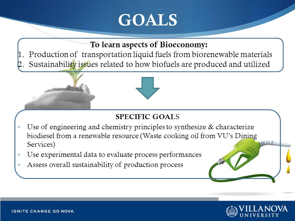 GOALS SPECIFIC GOAL S Use of engineering and chemistry principles to synthesize & characterize biodiesel from a renewable resource (Waste cooking oil
