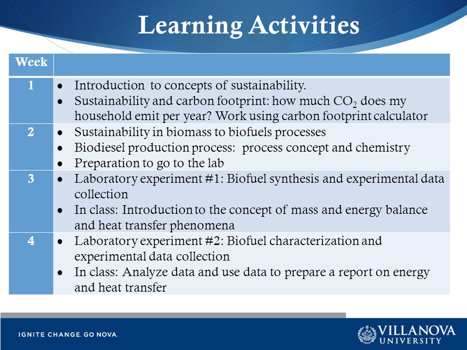 Learning Activities Week 1  Introduction to concepts of sustainability.  Sustainability and carbon footprint: how much CO 2 does my household emit p