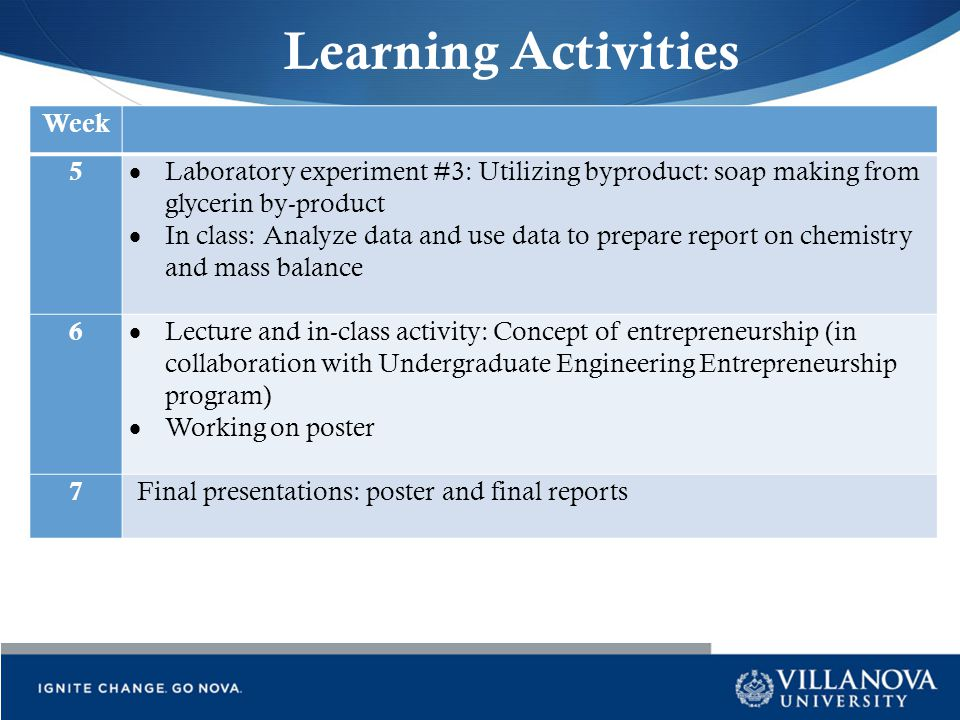Learning Activities Week 5  Laboratory experiment #3: Utilizing byproduct: soap making from glycerin by-product  In class: Analyze data and use data