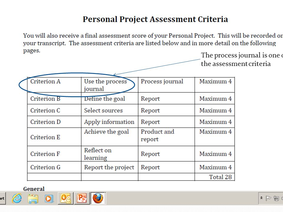 The process journal is one of the assessment criteria
