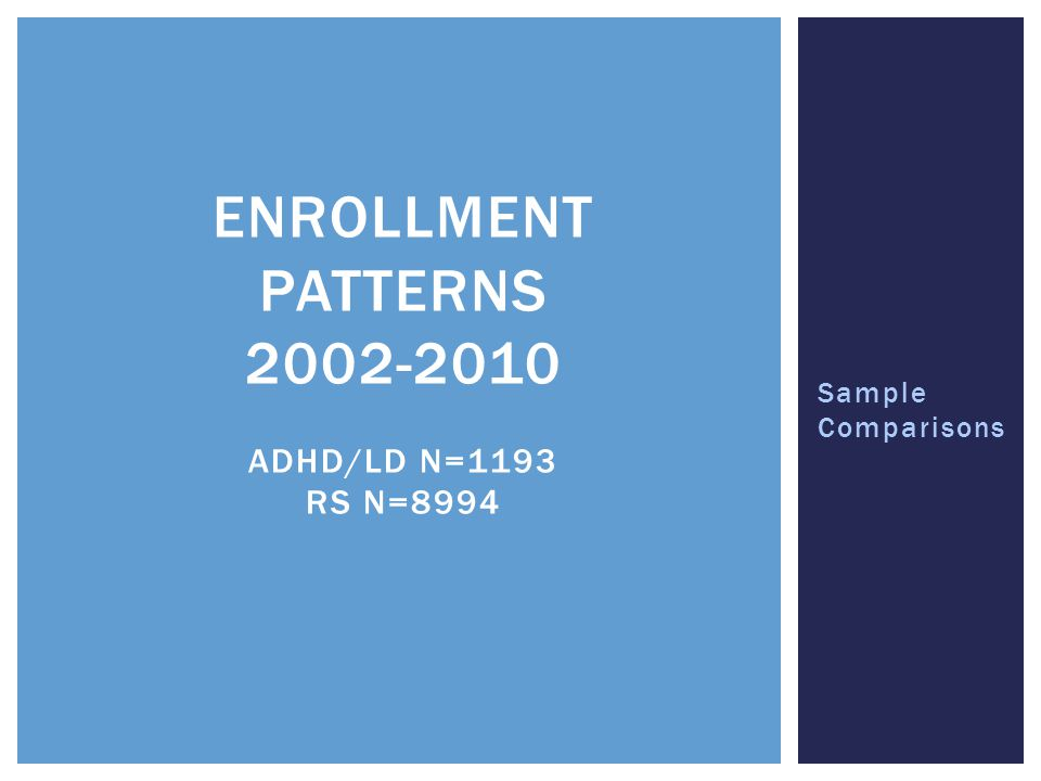 Sample Comparisons ENROLLMENT PATTERNS 2002-2010 ADHD/LD N=1193 RS N=8994