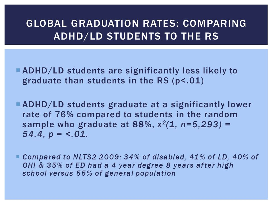  ADHD/LD students are significantly less likely to graduate than students in the RS (p<.01)  ADHD/LD students graduate at a significantly lower rate