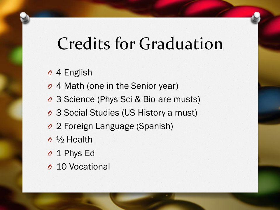 Credits for Graduation O 4 English O 4 Math (one in the Senior year) O 3 Science (Phys Sci & Bio are musts) O 3 Social Studies (US History a must) O 2 Foreign Language (Spanish) O ½ Health O 1 Phys Ed O 10 Vocational