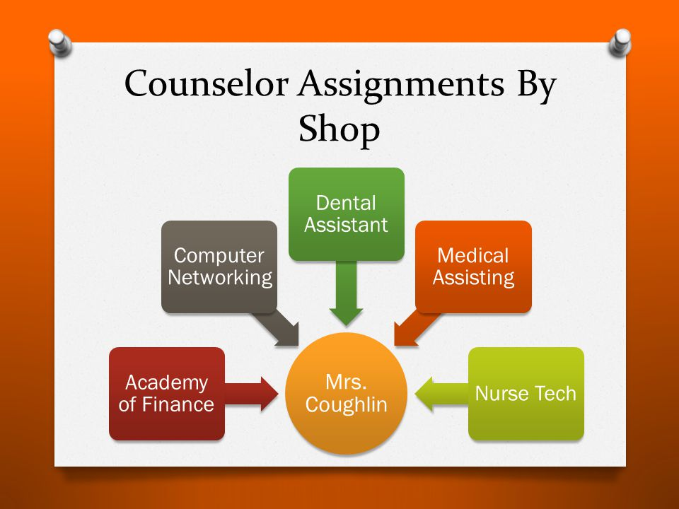 Counselor Assignments By Shop Mrs.