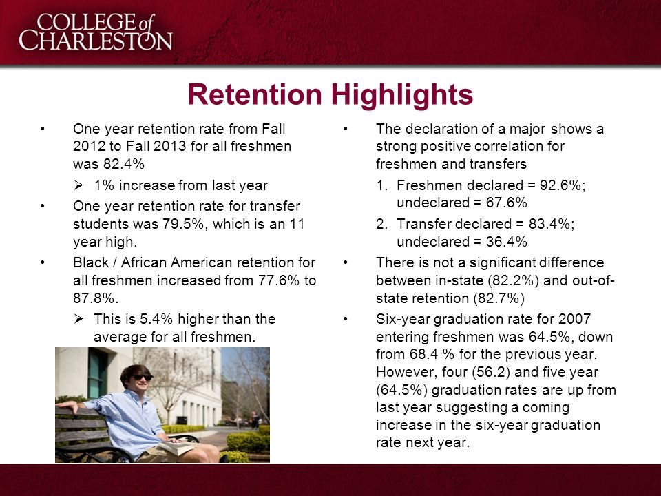 Retention Highlights One year retention rate from Fall 2012 to Fall 2013 for all freshmen was 82.4%  1% increase from last year One year retention rate for transfer students was 79.5%, which is an 11 year high.