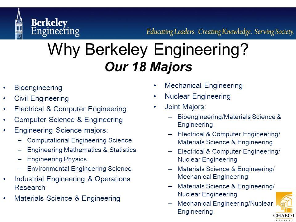 Why Berkeley Engineering? Our 18 Majors Bioengineering Civil Engineering Electrical & Computer Engineering Computer Science & Engineering Engineering