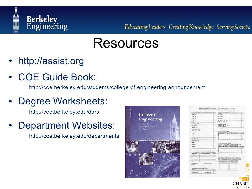 Resources http://assist.org COE Guide Book: http://coe.berkeley.edu/students/college-of-engineering-announcement Degree Worksheets: http://coe.berkele