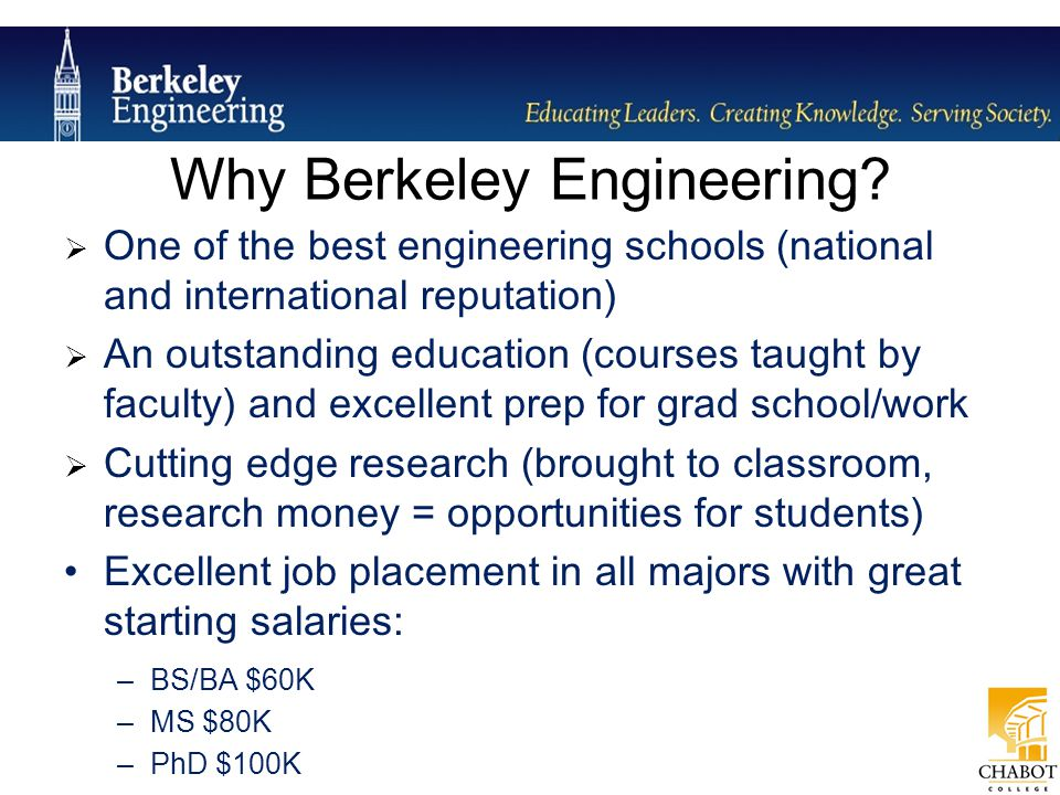 There's no secret of how to get into engineering We utilize the same screening process for all applicants regardless of major Students should apply for the major in which they're moste interested We're looking equally for competitive candidates for engineering and the likelihood of admission depends upon the quality of the applicant pool and the number of spaces available in the program Admissions Secrets