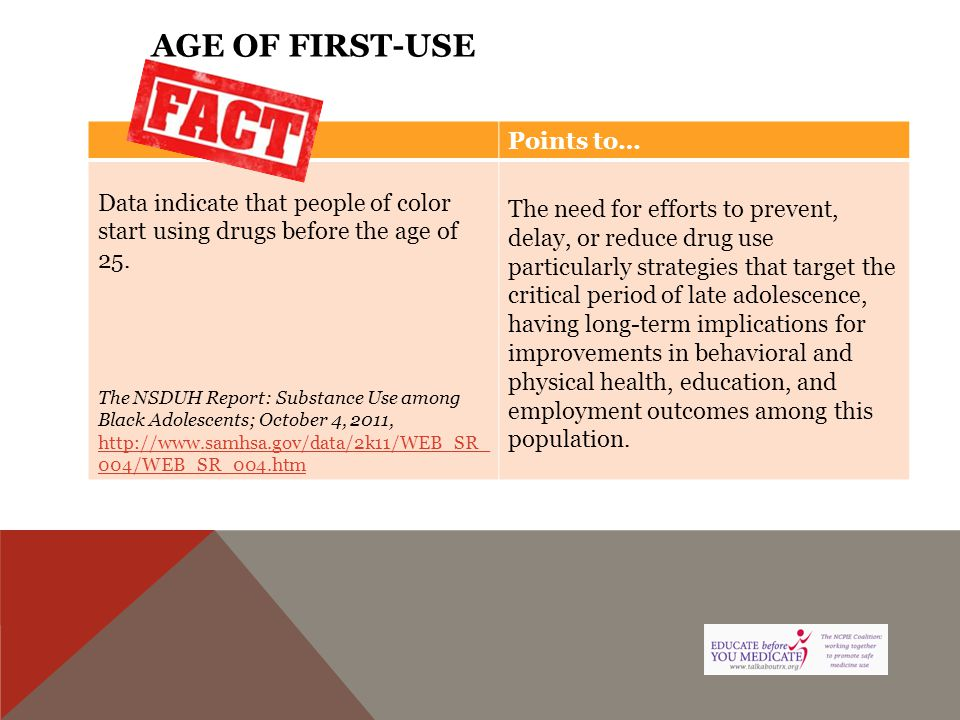 Points to… Data indicate that people of color start using drugs before the age of 25. The NSDUH Report: Substance Use among Black Adolescents; October