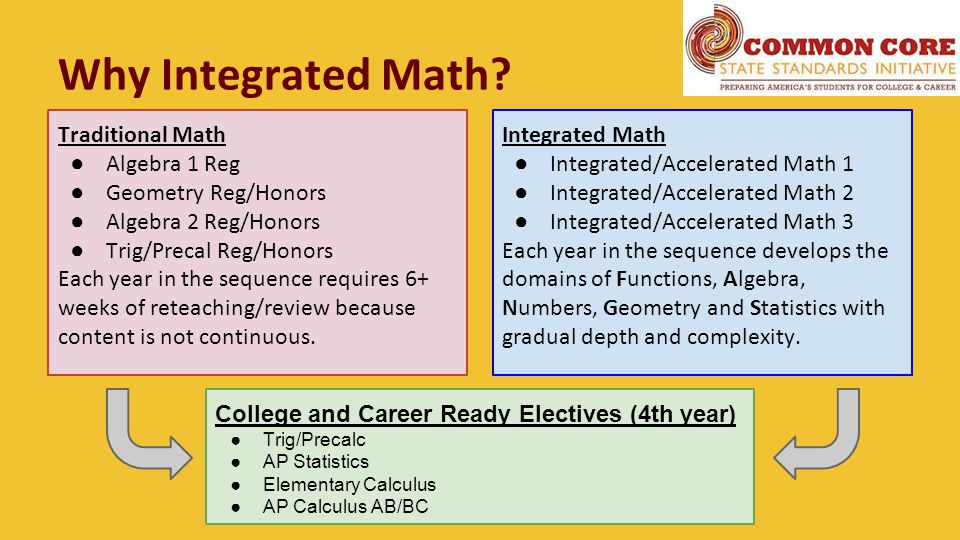 Why Integrated Math.