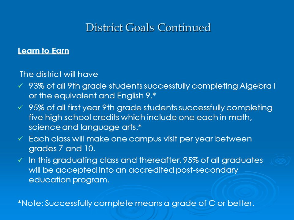 District Goals Continued District Goals Continued Learn to Earn The district will have 93% of all 9th grade students successfully completing Algebra I