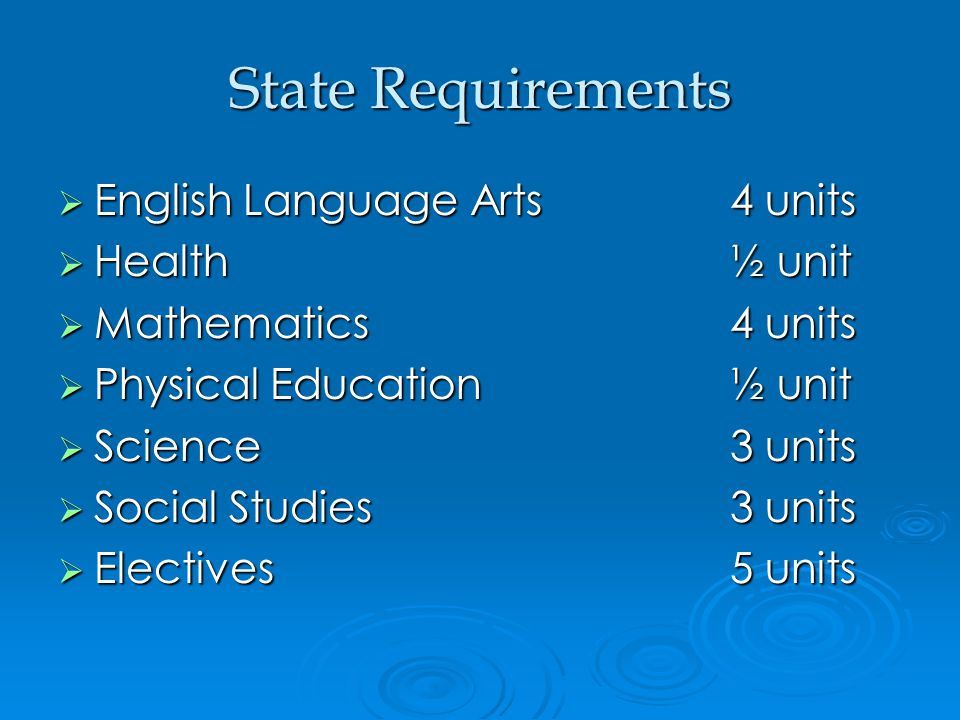 State Requirements  English Language Arts4 units  Health½ unit  Mathematics4 units  Physical Education½ unit  Science3 units  Social Studies3 units  Electives5 units