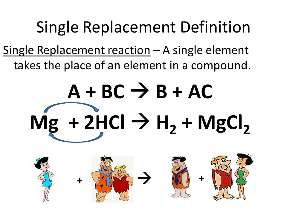 Activity Series Lab Questions 1.In which solutions did the appearance of the metals change? 2.Write balance equations for 6 of the reactions. 3.What t