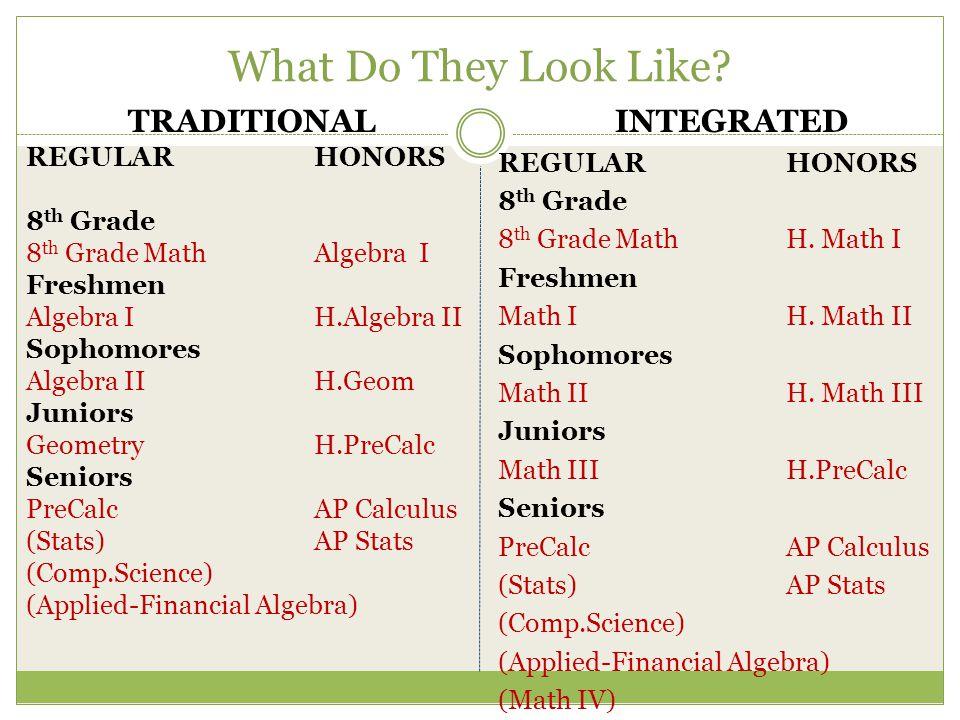 What Do They Look Like? TRADITIONAL REGULARHONORS 8 th Grade 8 th Grade MathAlgebra I Freshmen Algebra IH.Algebra II Sophomores Algebra IIH.Geom Junio