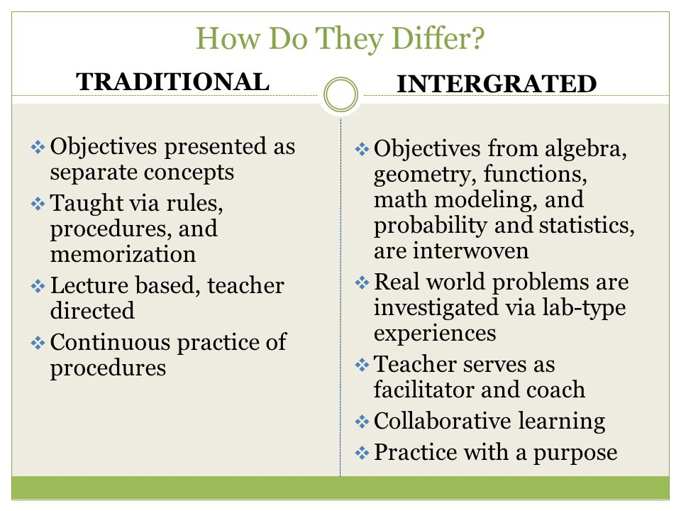 How Do Those Attributes Align with CCSS.