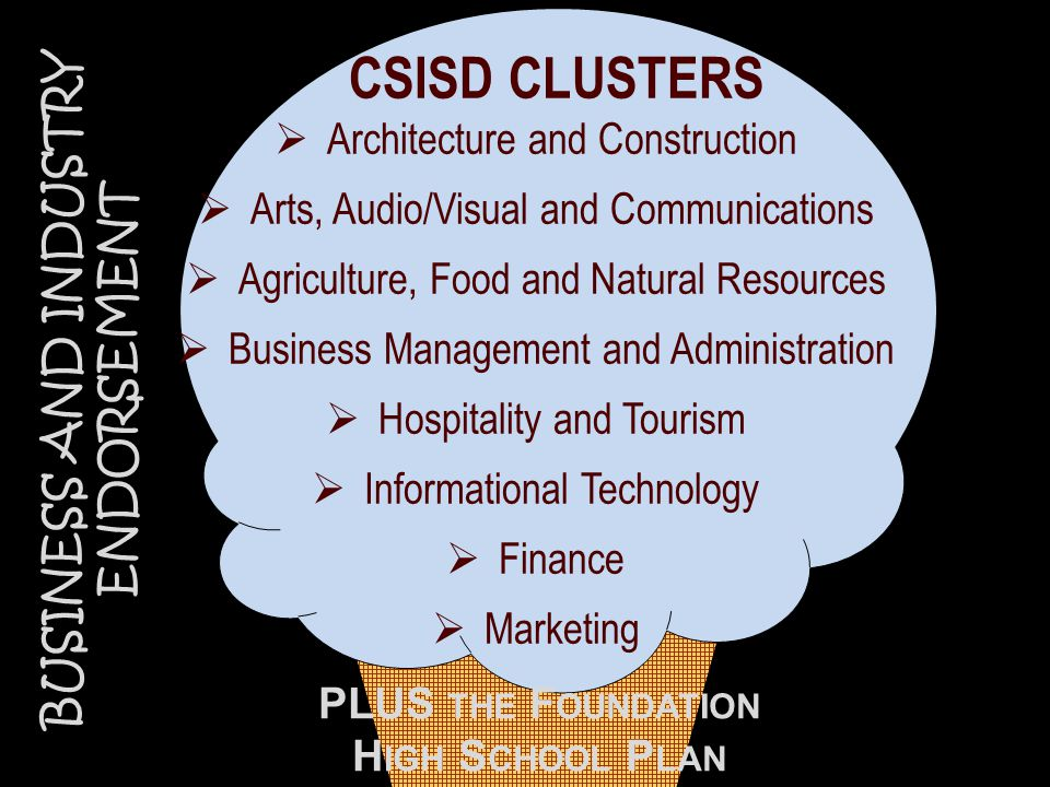 BUSINESS AND INDUSTRY ENDORSEMENT CSISD CLUSTERS  Architecture and Construction  Arts, Audio/Visual and Communications  Agriculture, Food and Natural Resources  Business Management and Administration  Hospitality and Tourism  Informational Technology  Finance  Marketing PLUS THE F OUNDATION H IGH S CHOOL P LAN