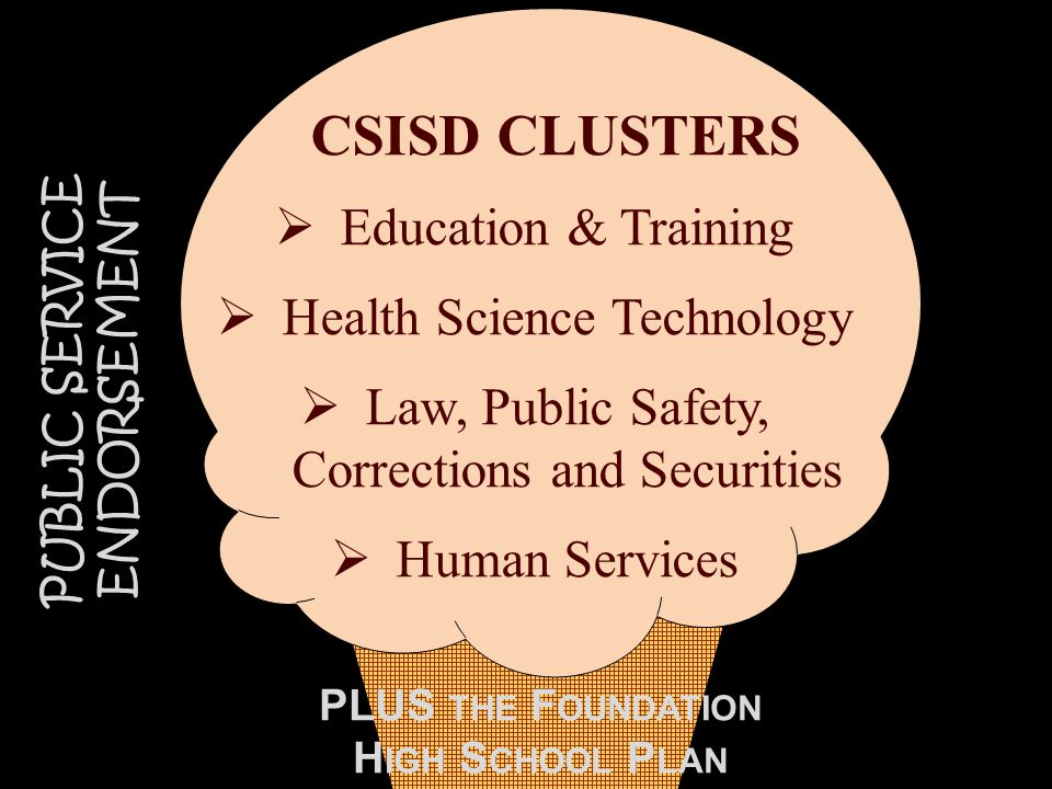PUBLIC SERVICE ENDORSEMENT CSISD CLUSTERS  Education & Training  Health Science Technology  Law, Public Safety, Corrections and Securities  Human Services PLUS THE F OUNDATION H IGH S CHOOL P LAN
