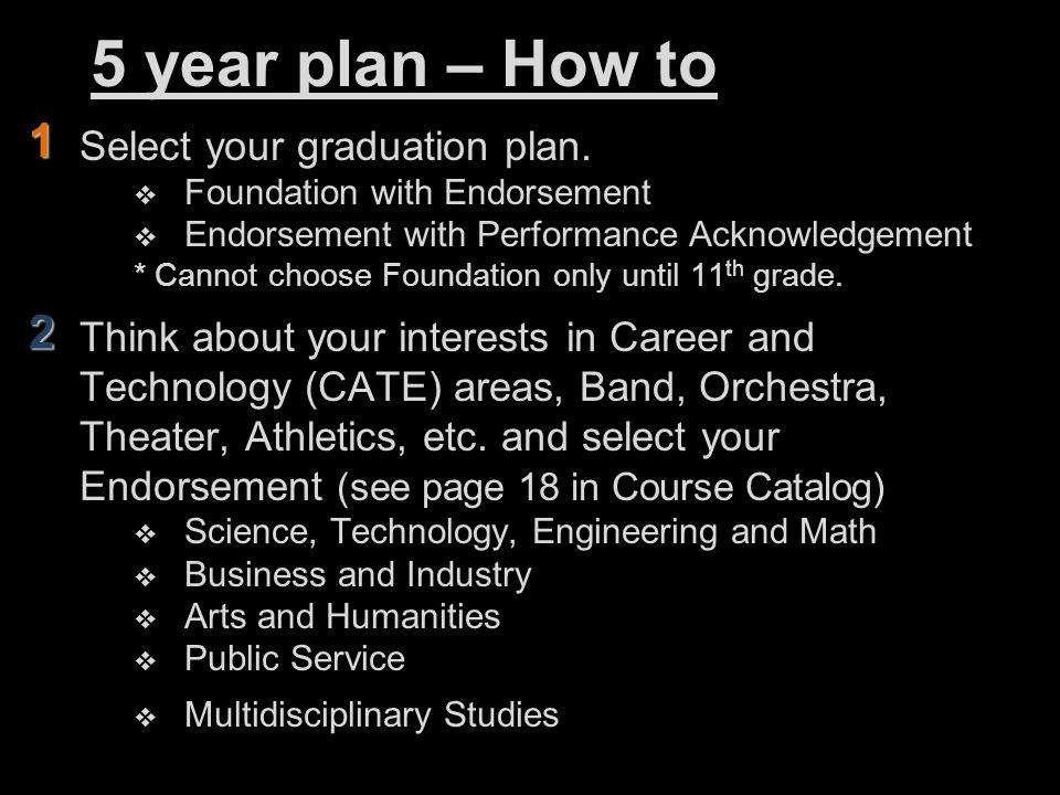 5 year plan – How to Select your graduation plan.