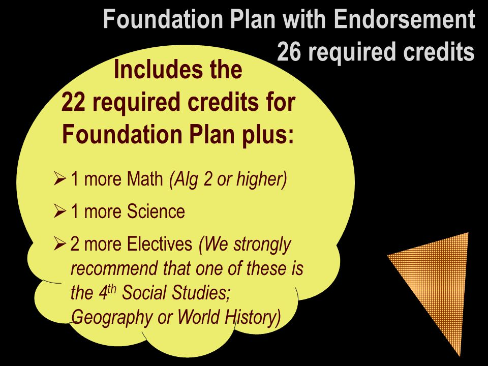 Foundation Plan with Endorsement 26 required credits Includes the 22 required credits for Foundation Plan plus:  1 more Math (Alg 2 or higher)  1 more Science  2 more Electives (We strongly recommend that one of these is the 4 th Social Studies; Geography or World History)