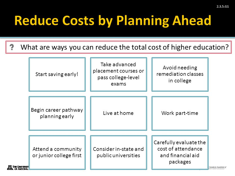 2.3.5.G1 Start saving early! Take advanced placement courses or pass college-level exams Avoid needing remediation classes in college Begin career pat