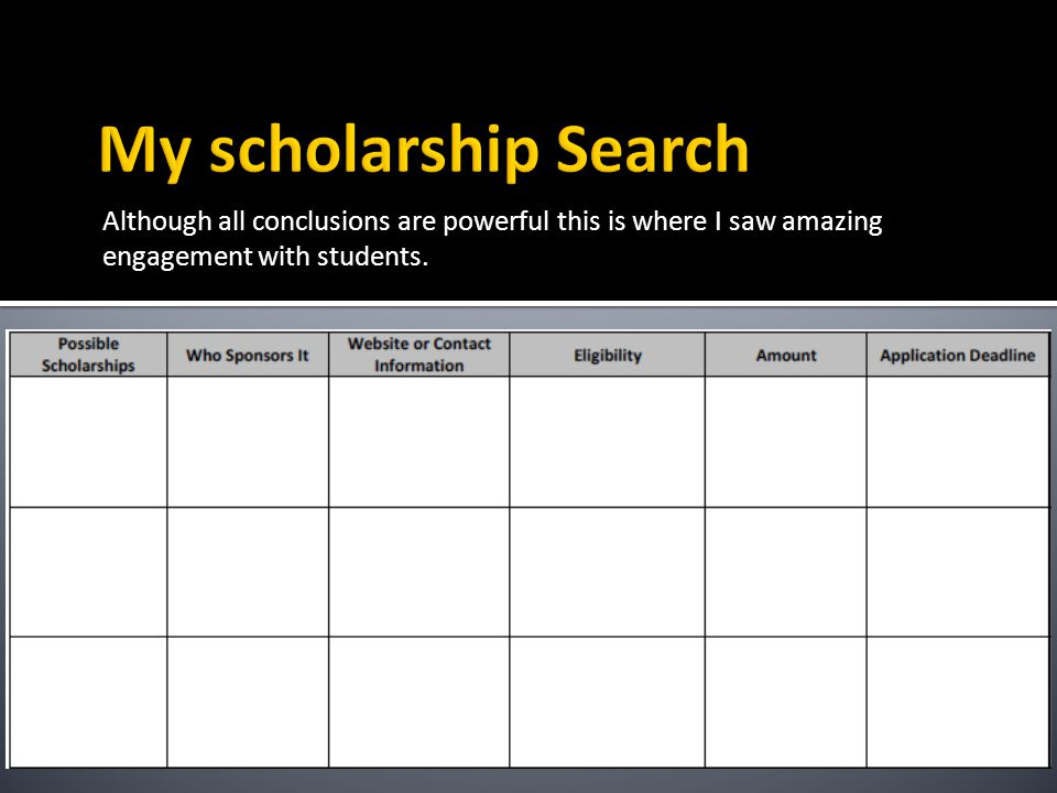 Although all conclusions are powerful this is where I saw amazing engagement with students.
