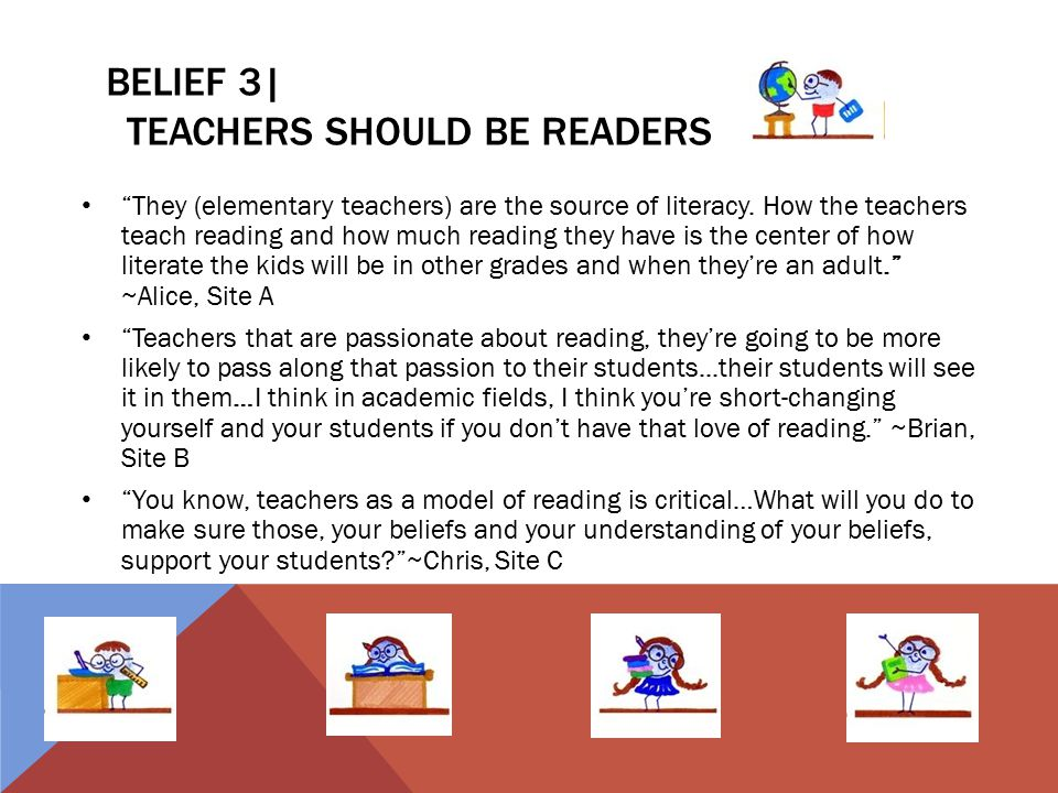 BELIEF 3| TEACHERS SHOULD BE READERS They (elementary teachers) are the source of literacy.